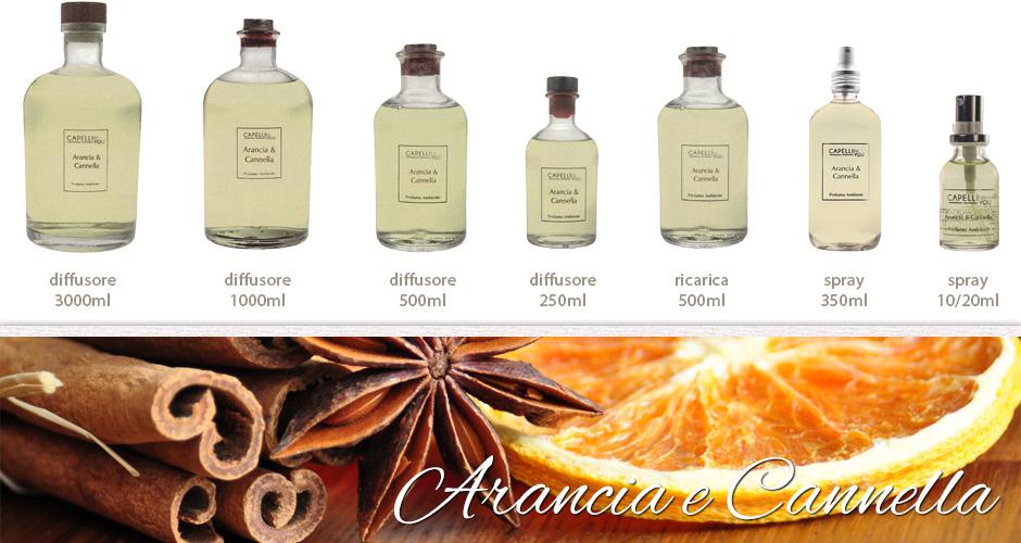 Fragranze profumatori d'ambiente - Arancia e Cannella