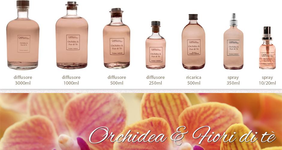 Fragranze profumatori d'ambiente - Orchidea & Fiori di tè